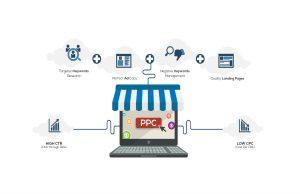 hitsvalue-ppc-advertising-company